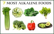 Eat More High Alkaline Foods for a More Energized Body